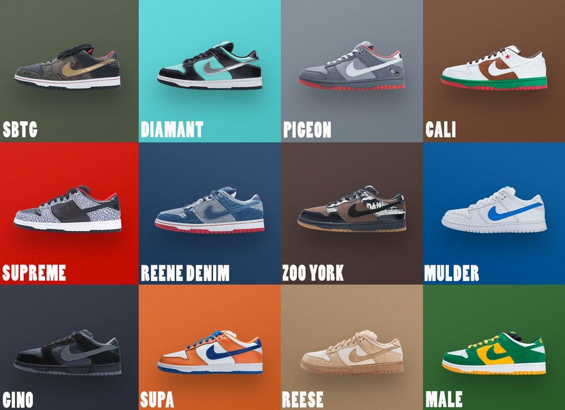 Nike SB DUNK